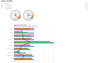 mms-sample-match-scores