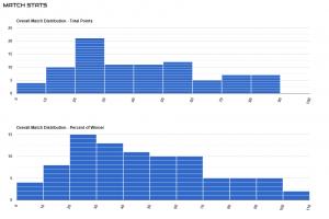 mms-sample-match-stats1